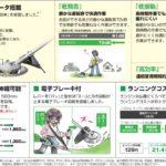 音の静かな電動草刈り機(充電式)のおすすめ5選!
